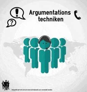 Argumentationstechniken am Telefon Infografik Titel Infoseite