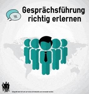 Gesprächsführung Infobild Vertriebswiki.com