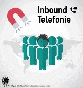 Inbound Telefonie Infografik Titel Infoseite