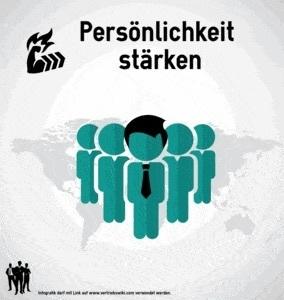 Persönlichkeit stärken Infobild Vertriebswiki.com