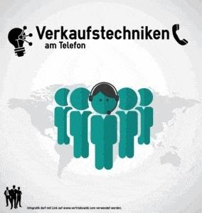 Verkaufstechniken am Telefon Infografik Titel Infoseite