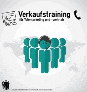 Verkaufstraining am Telefon Infografik Titel Infoseite