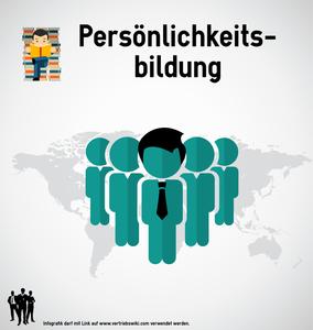 Persönlichkeitsbildung Titelbild