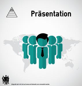 Praesentation im Verkauf Kategoriebild