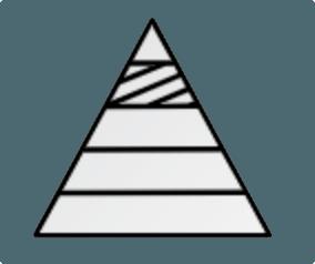 Pyramide Verkaufsphase 4