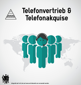 Telefonvertrieb und Telefonakquise Kategoriebild